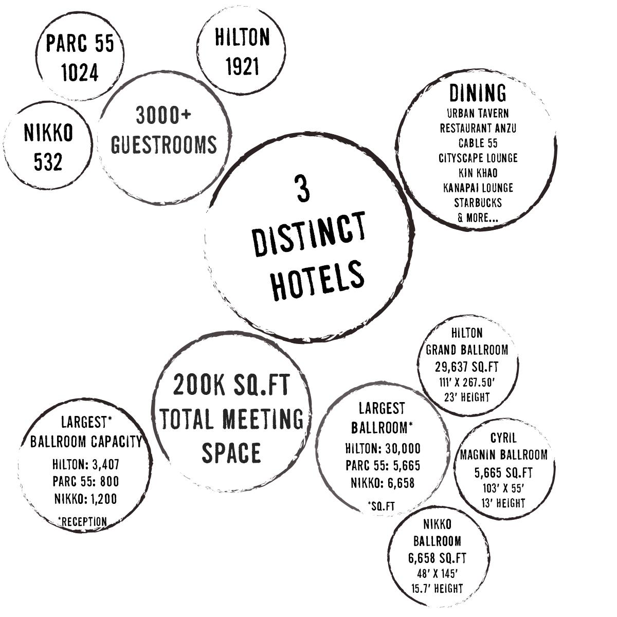 Info Cluster